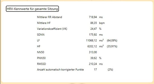 HRV-Biofeedback 4